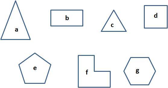 Quali sono i poligoni regolari yahoo dating